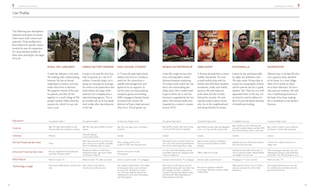 Blog-Pak-Final-3-User-Profiles