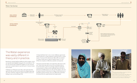 Blog-Pak-Final-6-Watan-User-Journey