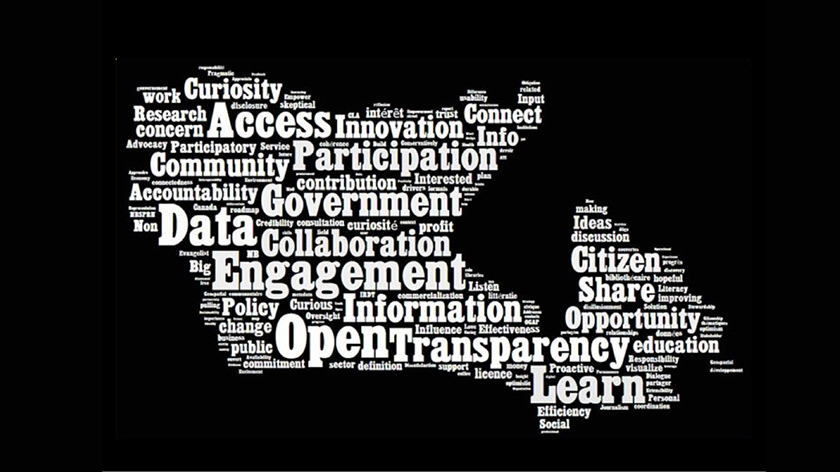 open data word cloud